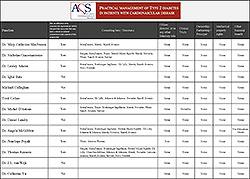 Potential-Panel-COI-Disclosures